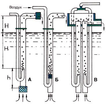 Эрлифтные фильтры в аквариум